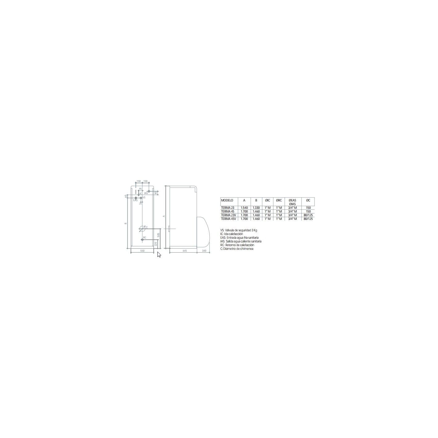 Caldera de gasoil domusa terma 45 h v con kit radiante - Opiniones suelo radiante ...
