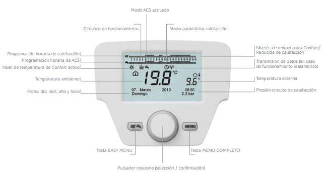 BaxiRoca Platinum Duo Plus 24 AIFM_product