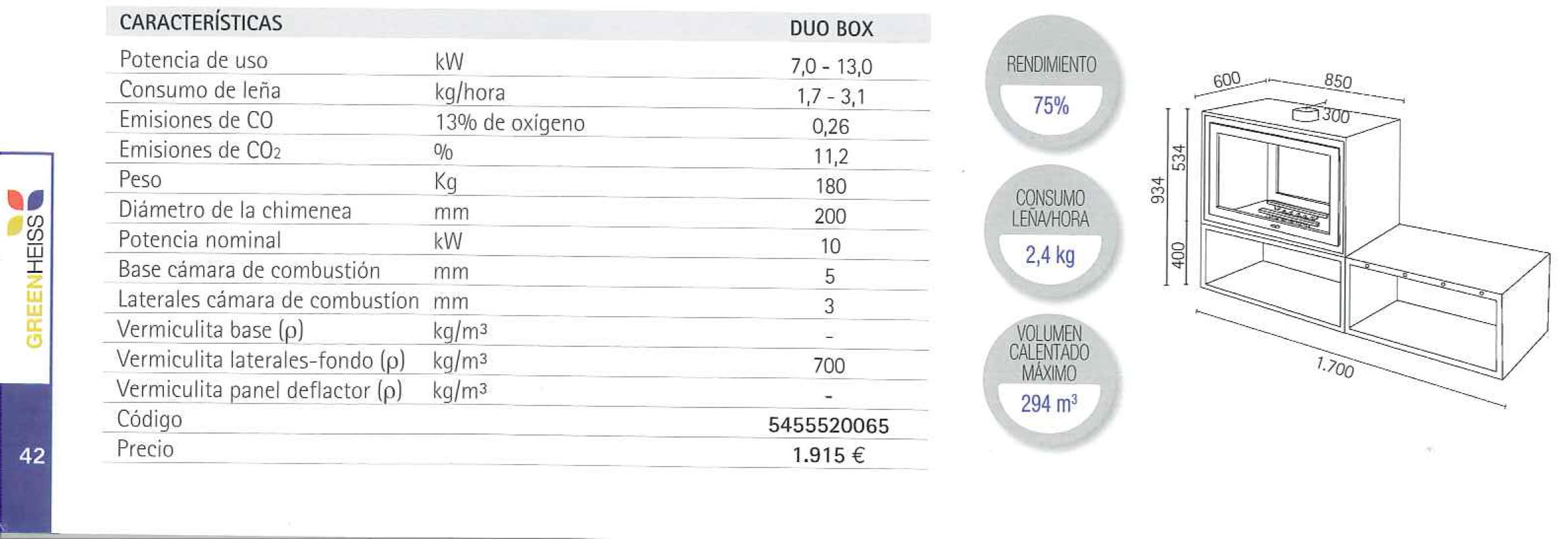 ficha_tecnica_duo_box.jpg