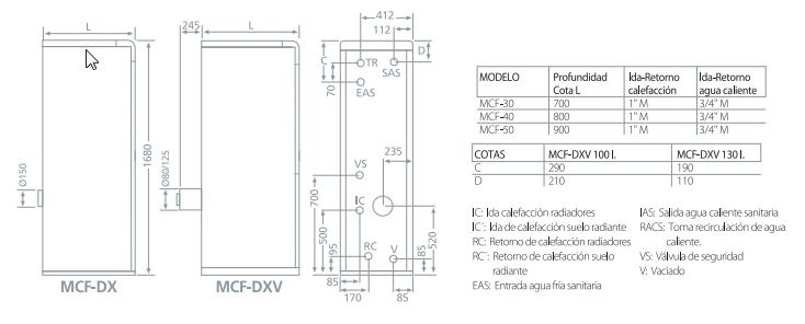 Caldera de gasoil Domusa MCF 40 HDXV E con acumulador 130l._product_product_product