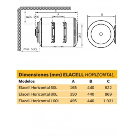 Termo eléctrico Junkers Elacell horizontal 80 L