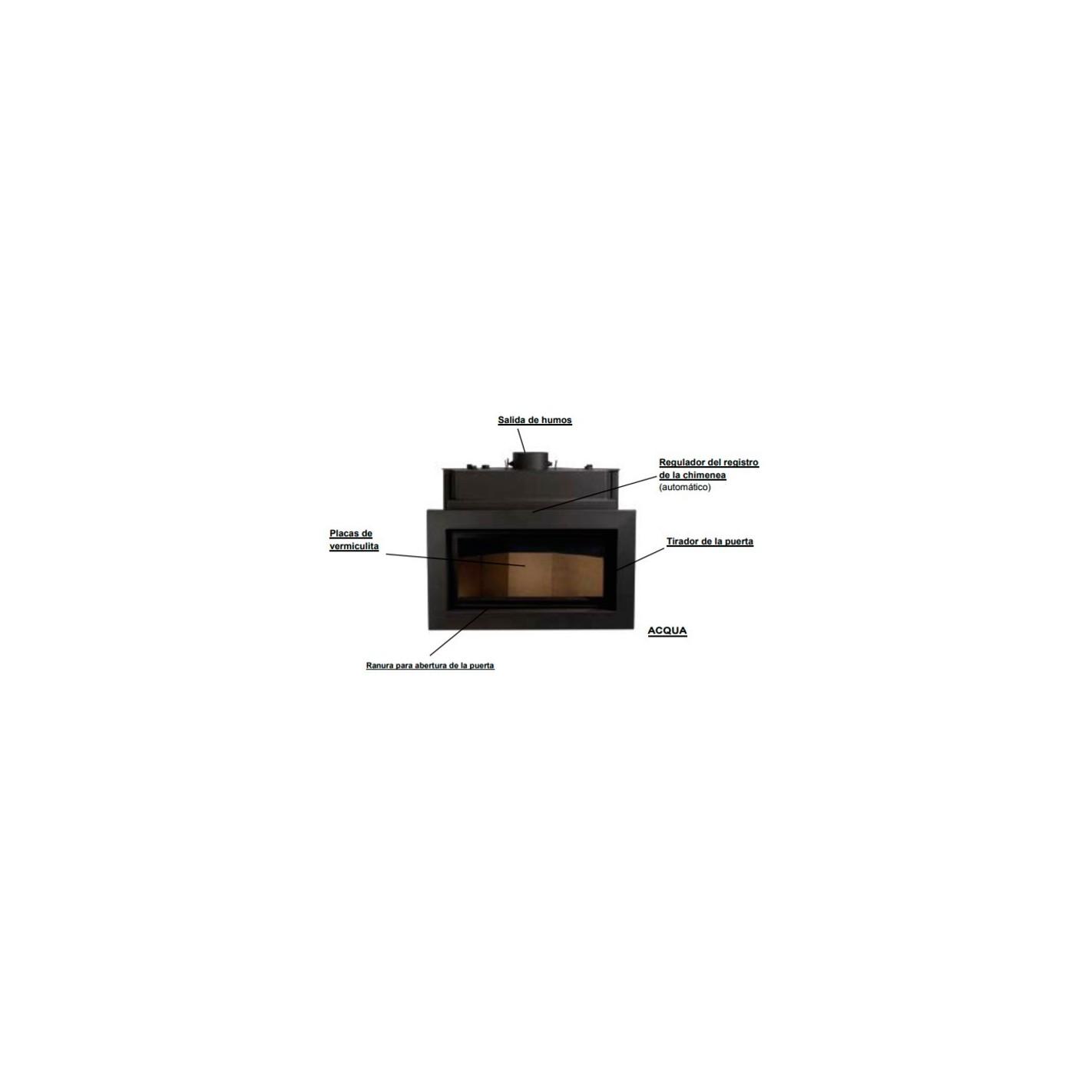 Radiadores de agua precios great latest radiador de agua for Estufas de lena para radiadores de agua precios