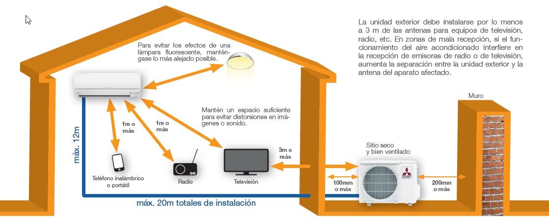 Consejos de instalacion aire acondicionado