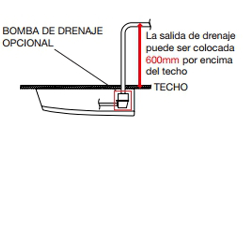 Aire acondicionado Split 1x1 techo Mitsubishi SPCZS-71VKA_product