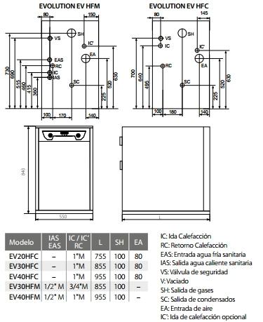 Caldera de gasoil Domusa Evolution EV 30 HFM_product