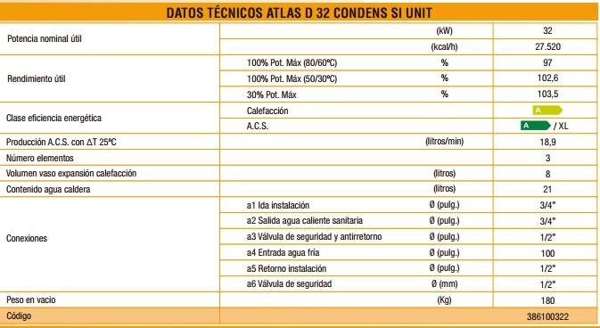 caldera-gasoil-ferroli-atlas-d-32-condens.png_product