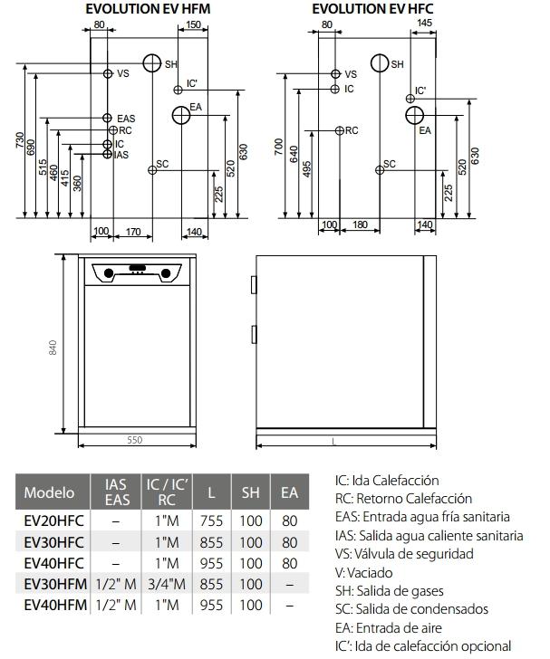 Caldera de gasoleo Domusa Evolution EV 30 HFC_product_product_product_product