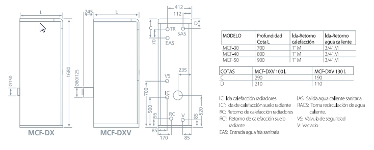 Caldera de gasoil Domusa MCF 30 HDX E con Kit SRX2 con acumulador 100l._product_product
