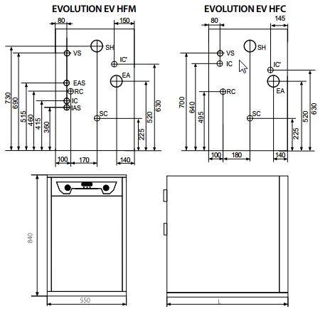Caldera de gasoil Domusa Evolution EV 20 HFC_product
