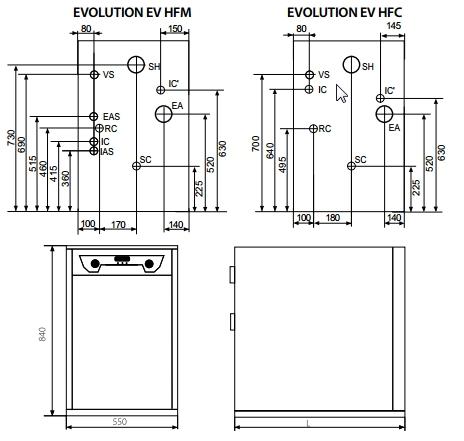 Medidas de la Caldera de gasoil Domusa Evolution EV 40 HFC_product