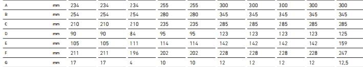 Quemadores de gasoil Baxi Crono 10-L_product