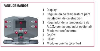 Caldera de condensación a gas Ferroli ENERGY Top W 125_product