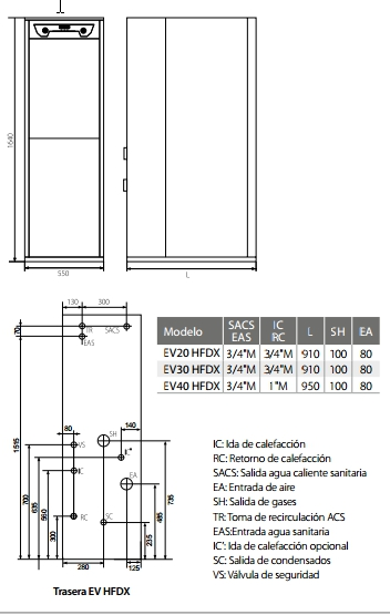 Dimensiones de la Caldera de gasoil Domusa Evolution EV 20 HFDX_product