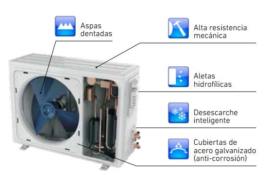 Aire acondicionado Baxi Anori LS 35_product