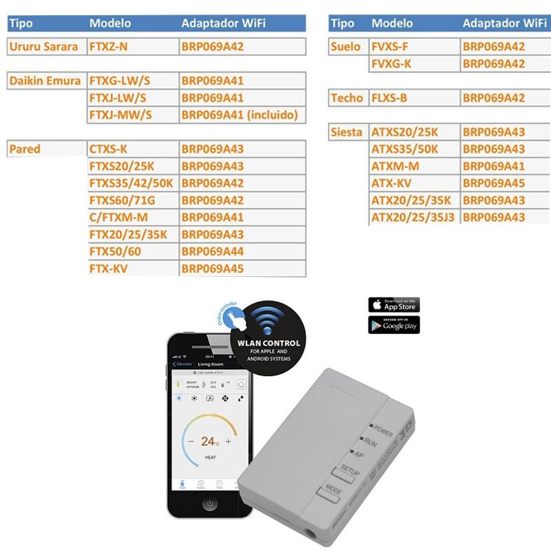 Controlador wifi para Daikin BRP069A42_product