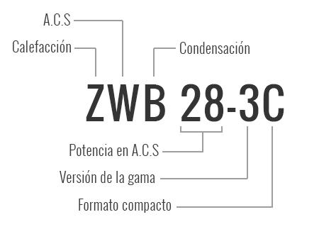 Significado ZWB 28-3C