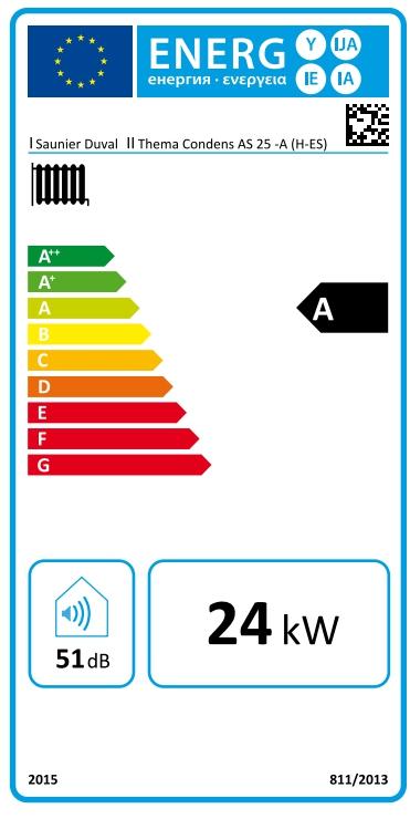 Eficiencia energética caldera Saunier Duval