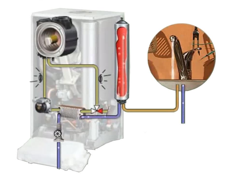 Funcionamiento de una caldera con microacumulacion