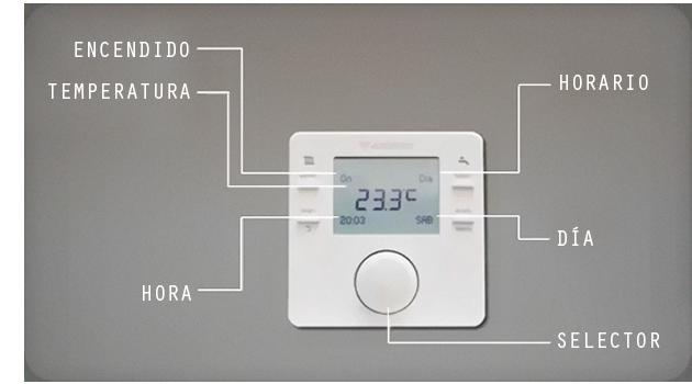 Indicaciones en la pantalla del termostado
