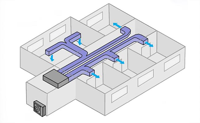 Esquema funcionamiento del aire acondicionado por conductos