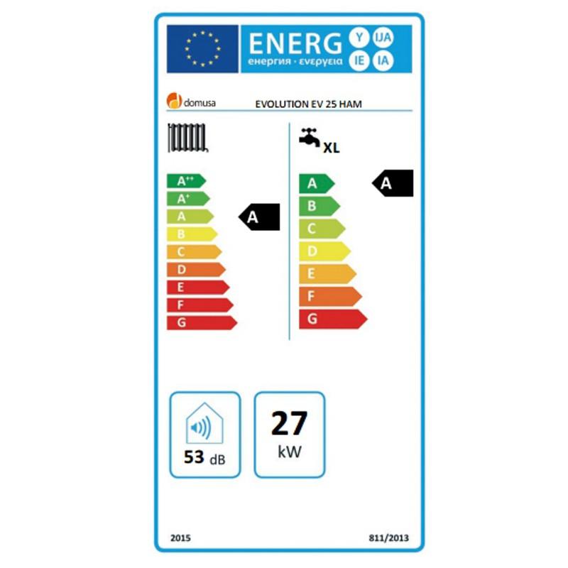 Clasificación energética Domusa Evolution EV 25 HAM