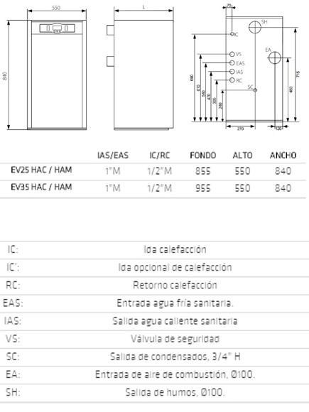 Medidas Domusa Evolution EV 25 HAM
