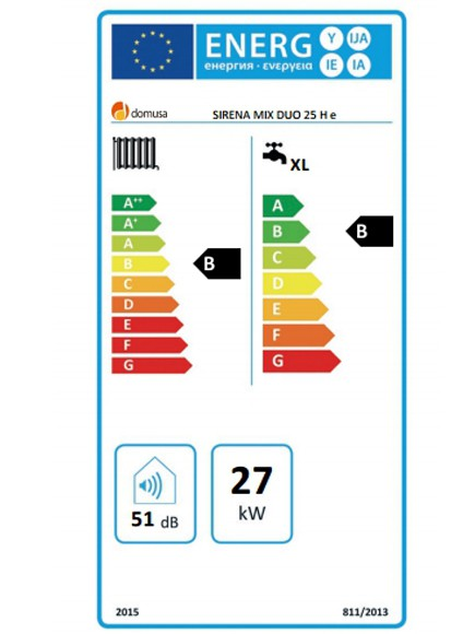 Eficiencia energética Sirena Mix Duo 25 H E