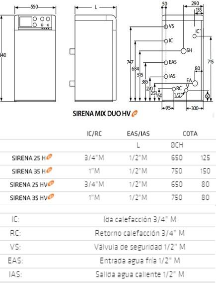 Medidas de la caldera Domusa Sirena Mix Duo 35 HV E