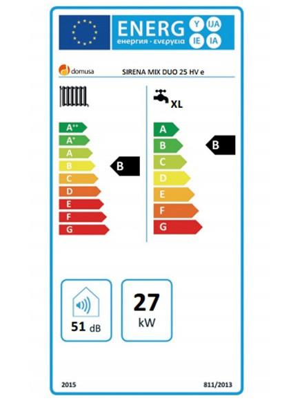 Clasificación energética Domusa Sirena Mix Duo 25 HV E