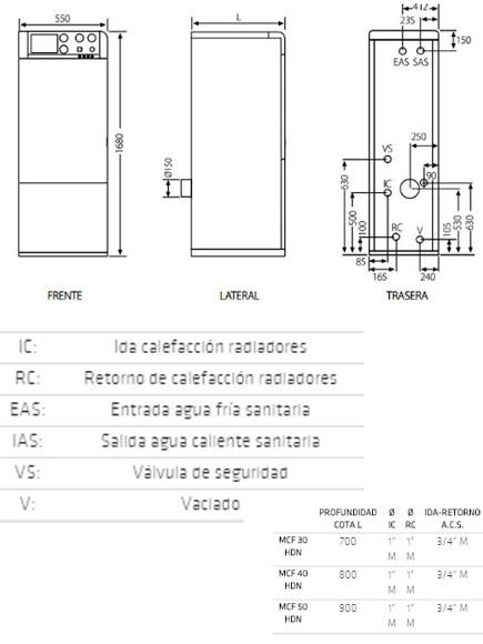 Medidas Domusa MCF 40 HDN