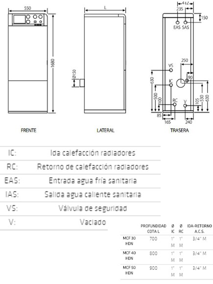 Medidas Domusa MCF 50 HDN