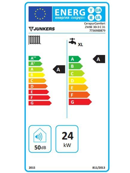 Cerapur Comfort ZWBE 25/30-3C