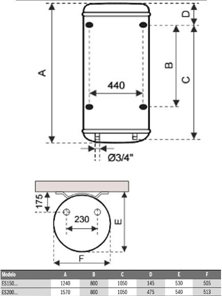 Dimensiones del termo eléctrico Junkers Elacell 500 L