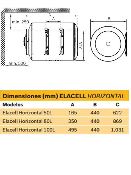 Dimensiones Termo eléctrico Junkers Elacell horizontal 100 L