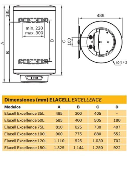 Medidas del Termo eléctrico Elacell Excellence ES 050-5E
