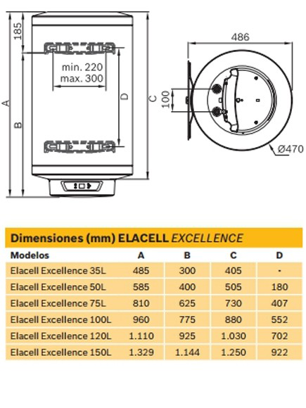Dimensiones del termo eléctrico Junkers Elacell Excellence ES 120-5E: