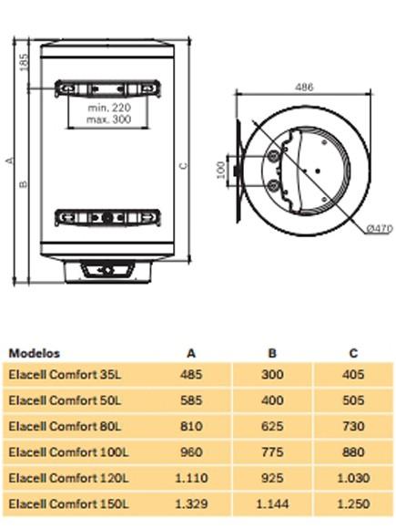 Dimensiones del termo eléctrico Junkers Elacell Comfort 50 L