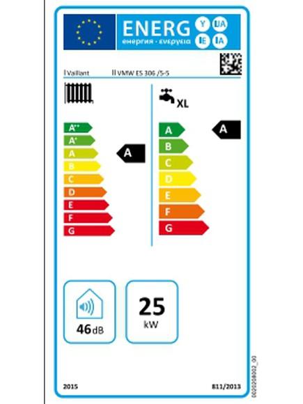 Eficiencia de la caldera Vaillant ecoTEC Plus