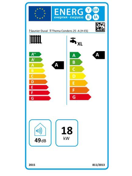 Calificacion energética