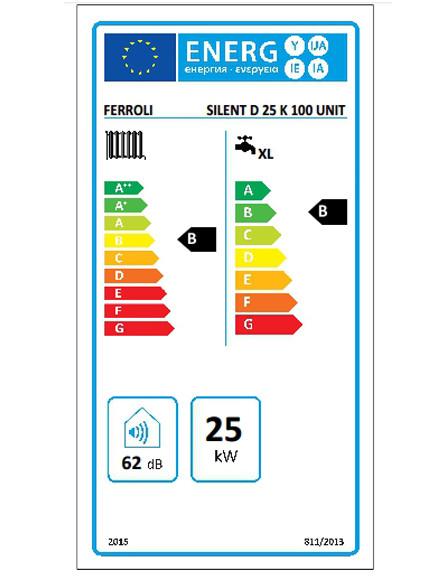 Clasificación energética de la caldera Ferroli Silent D 25 K 100 UNIT