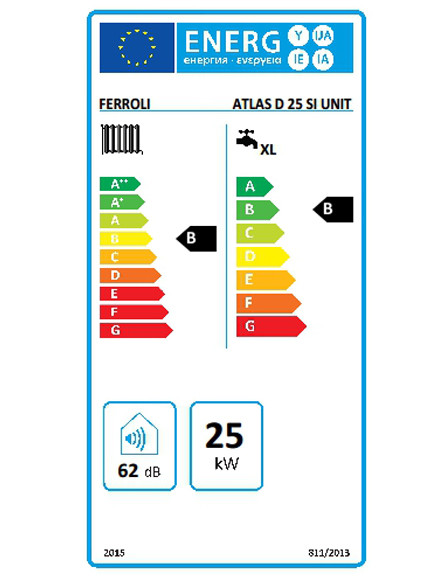 Clasificación energética de la Ferroli Atlas D 25 SI UNIT