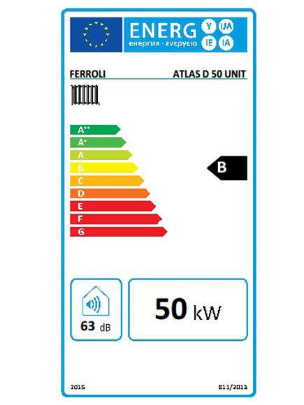Clasificación energética de la caldera Atlas D 50 unit