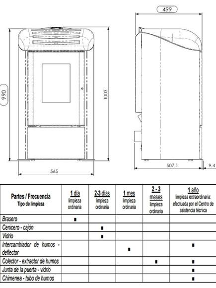 Dimensiones Estufa de pellets Ferroli Better Crono