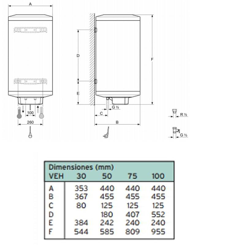Dimensiones del termo eléctrico