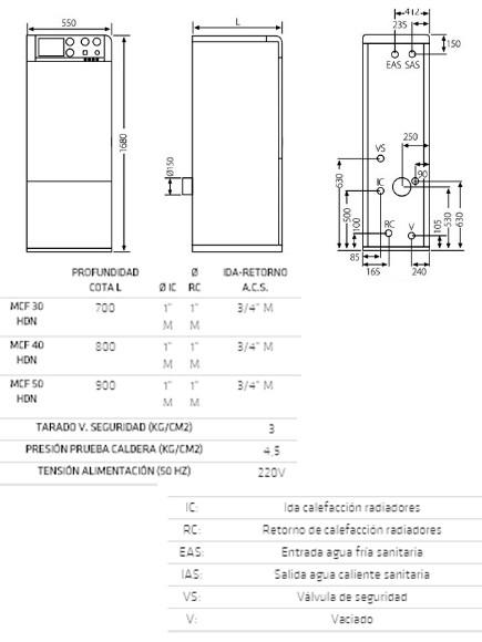 Medidas Domusa MCF 30 HDN