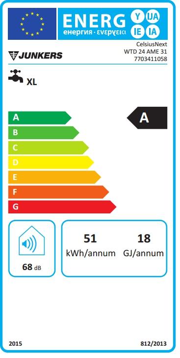 Eficiencia Calentador Junkers Celsius Next WTD 24 AME